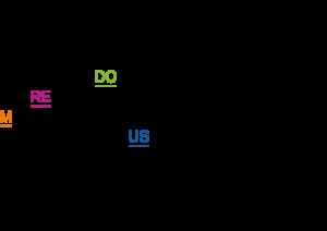 Logotype Doremus VF Couleurs
